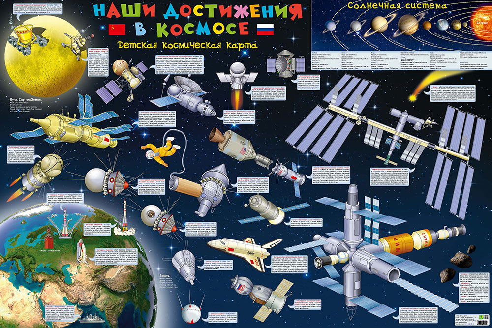 Картинка для Карта детская «Наши достижения в космосе», настенная