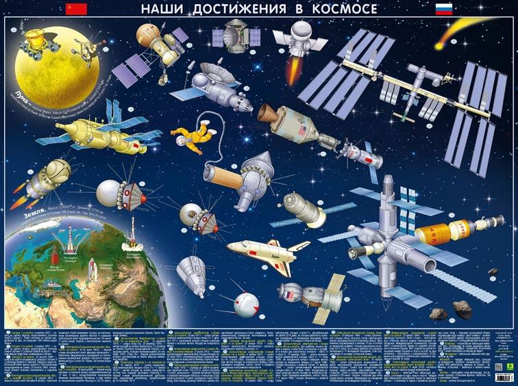 Картинка для Карта детская «Наши достижения в космосе», настольная