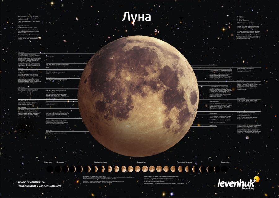 Постер Levenhuk (Левенгук) «Луна»  290.000