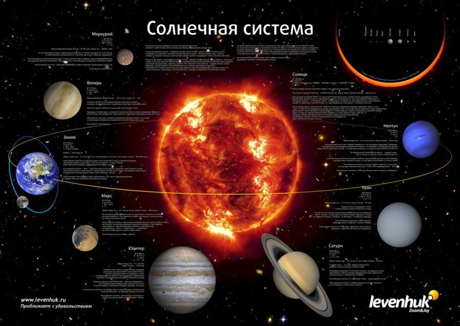Постер Levenhuk (Левенгук) «Солнечная система»  290.000