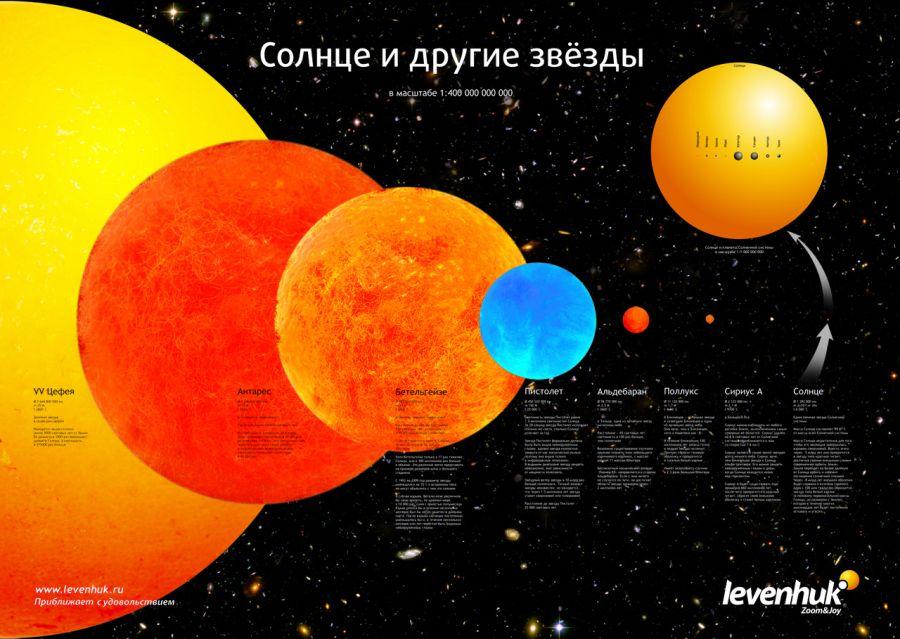 Постер Levenhuk (Левенгук) «Солнце и другие звезды»  290.000